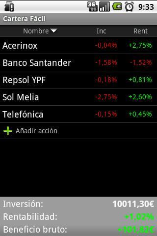 Cartera Fácil Android Finance