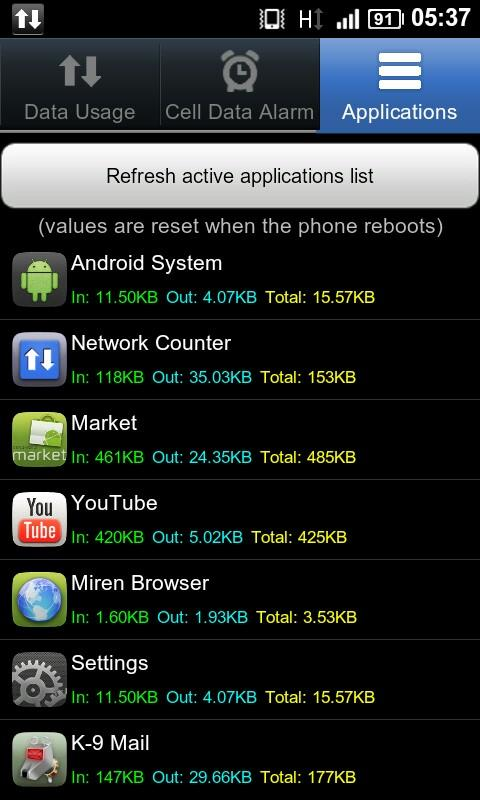 Network Counter Android Tools