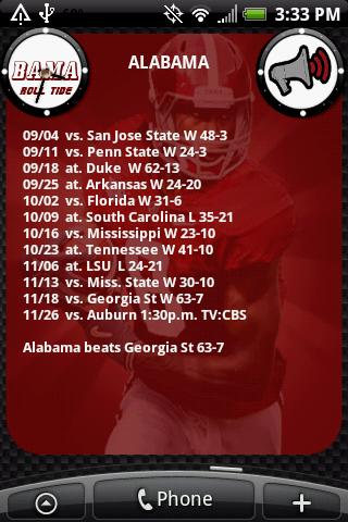 Tide 2010 Schedule and Roster Android Sports