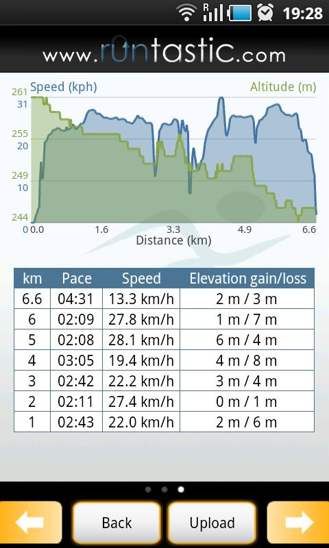 runtastic Android Health & Fitness