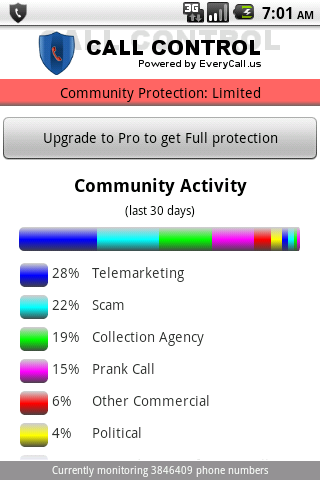 Call Control Android Productivity