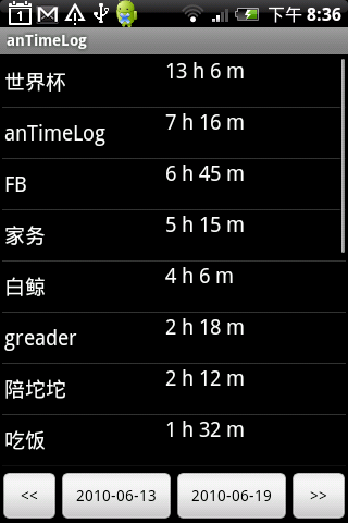 anTimeLog Android Productivity
