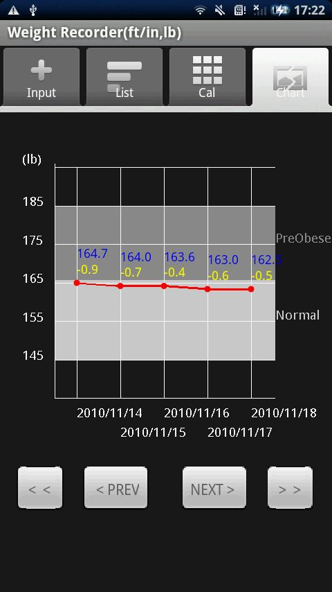 Weight Recorder(ft/in,lb) Android Health & Fitness