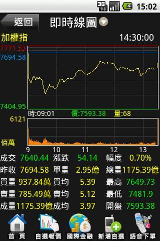 金鼎行動券商 Android Finance