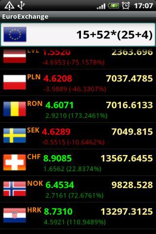 EuroExchange Android Finance