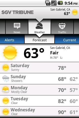 San Gabriel Valley Tribune Android News & Weather