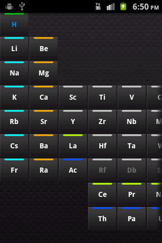 The Elements Android Education