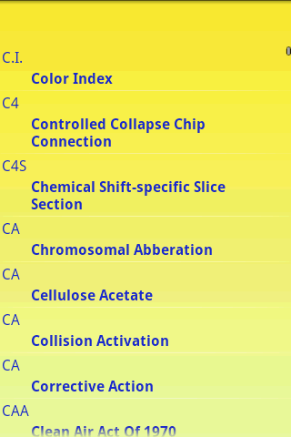 Chemistry Acronyms Android Reference