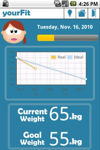 YourFit Light Android Health