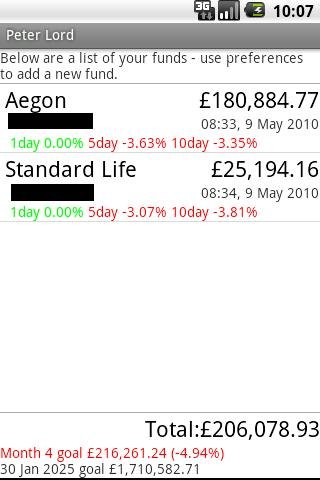 Pension tracker Android Finance