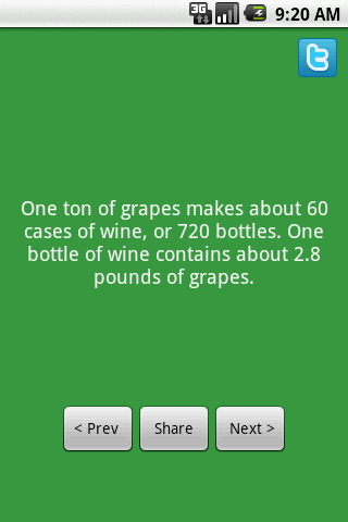 Fun Facts About Wine Android Lifestyle
