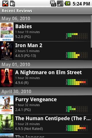 Movie Reviews – Kids In Mind Android Lifestyle