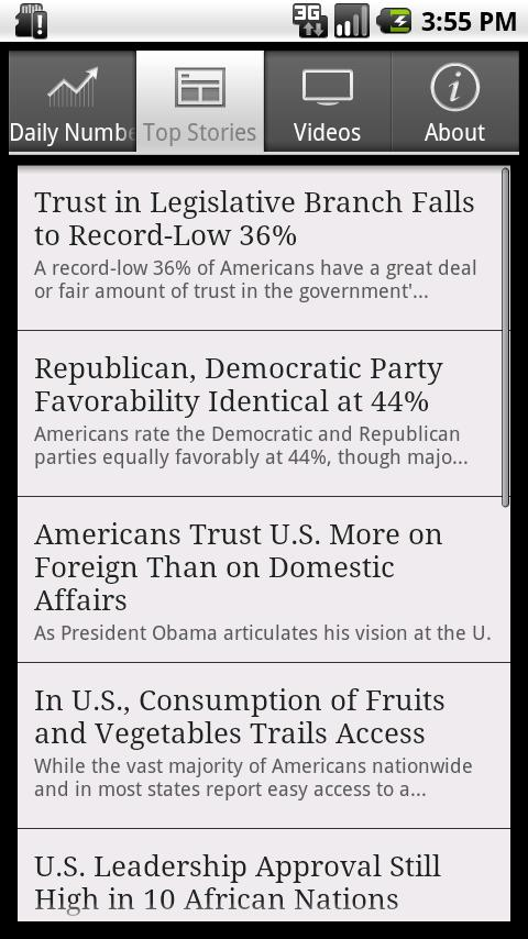 Gallup News Android News & Weather