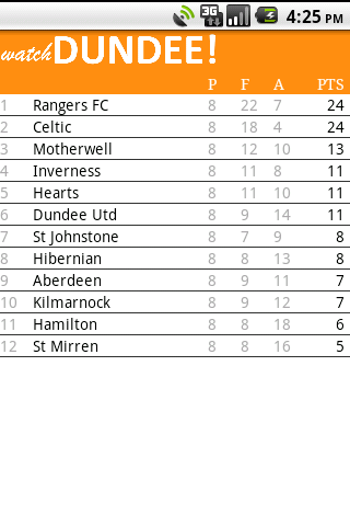 Watch Dundee Utd ! Android Sports