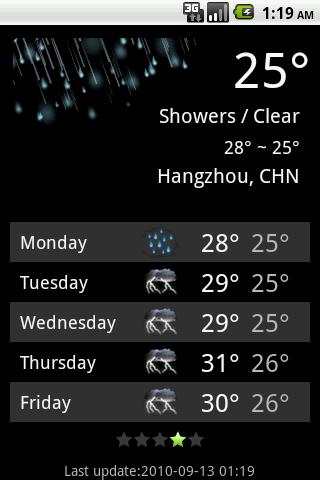 Win7Weather Android News & Weather