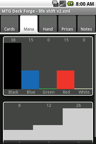 MTG Deck Forge Android Tools