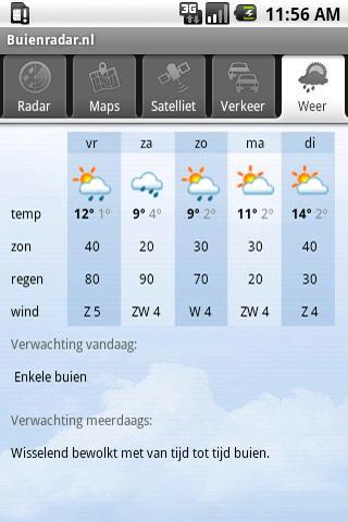 Buienradar.nl v2 Android News & Weather
