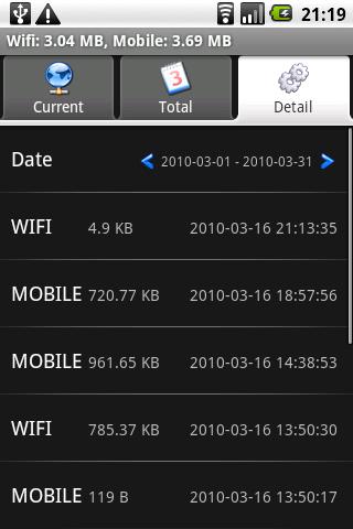 Roiding NetTraffic Android Tools