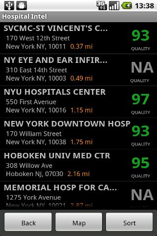 Hospital Intel Android Health