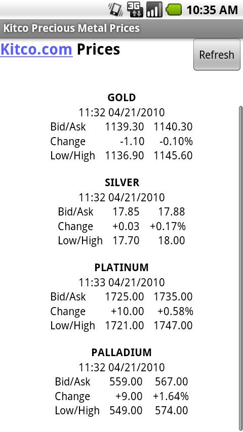 Kitco Precious Metal Prices Android Finance