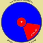 Destiny Compass