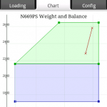 Avilution Weight and Balance