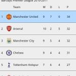 Manchester Utd Fan Club App