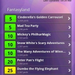 Disney World Wait Times Lite
