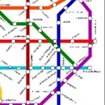 Map of the Buenos Aires subway