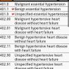 Amber ICD-9