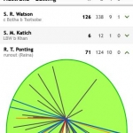 Ashes Cricket Live Scores – Cr