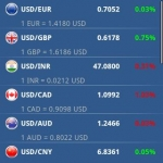 Currency Guide